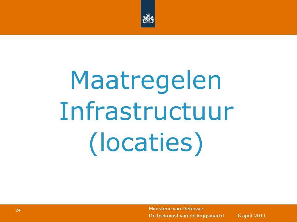 1 april 2011 Maatregelen Infrastructuur (locaties) Eventuele voettekst