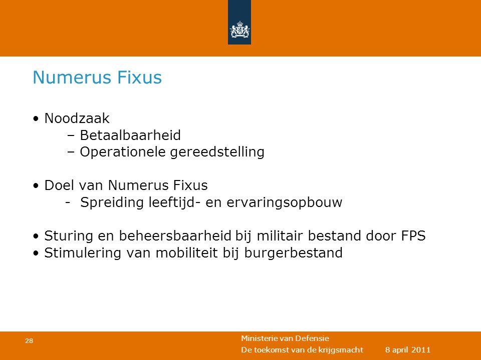 Numerus Fixus Noodzaak Betaalbaarheid Operationele gereedstelling
