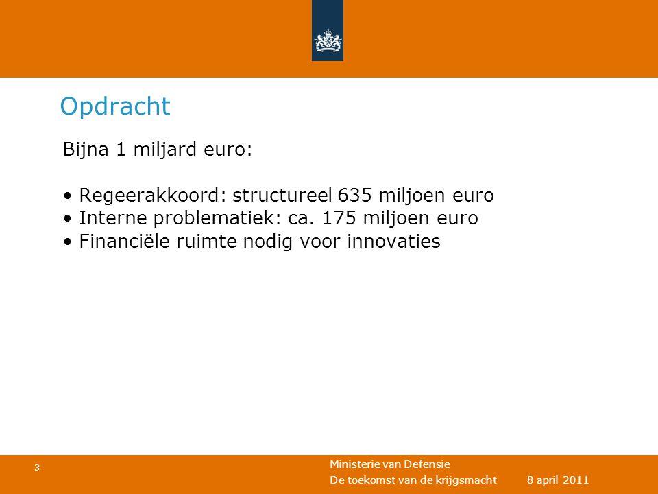 Opdracht Bijna 1 miljard euro: