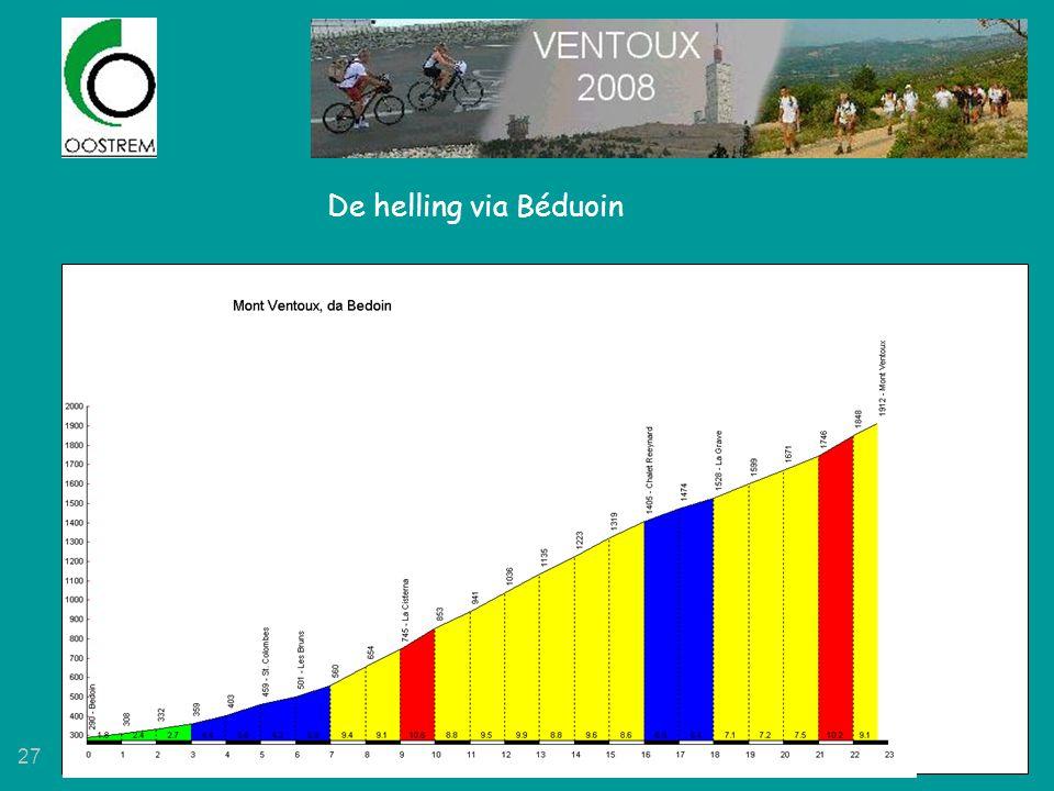 De helling via Béduoin