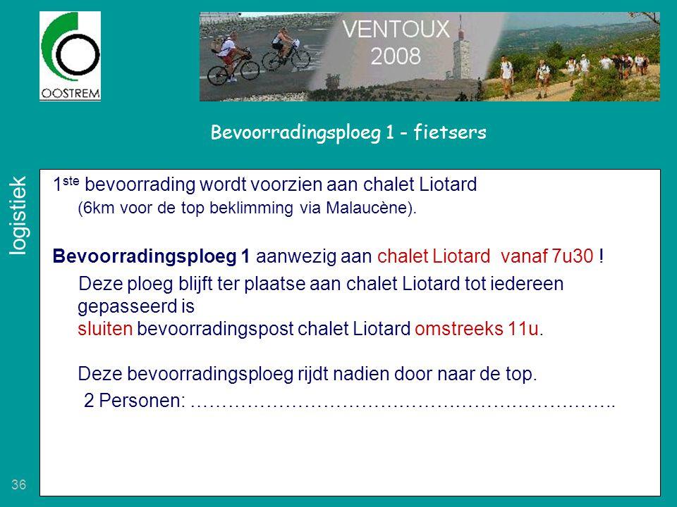 Bevoorradingsploeg 1 - fietsers