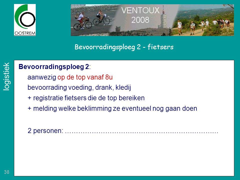 Bevoorradingsploeg 2 - fietsers