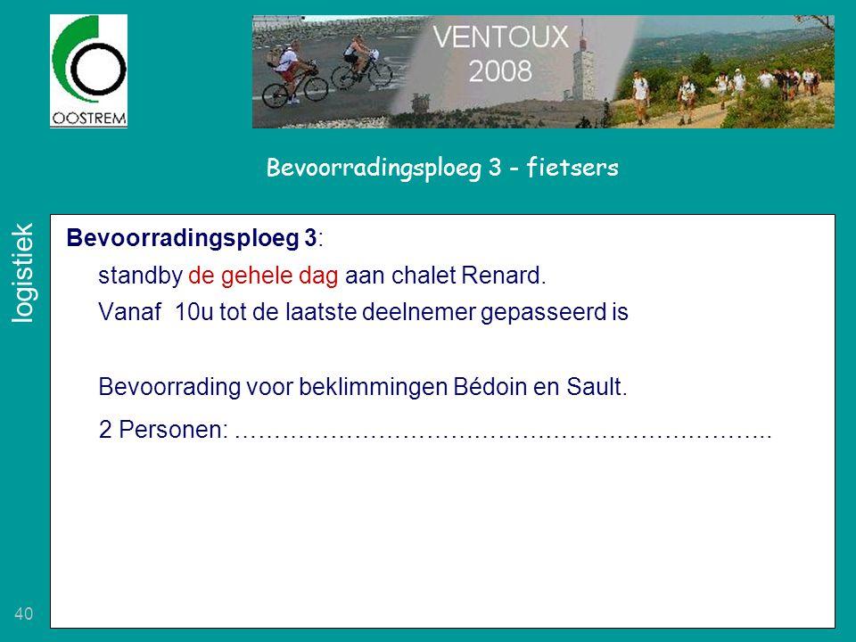 Bevoorradingsploeg 3 - fietsers