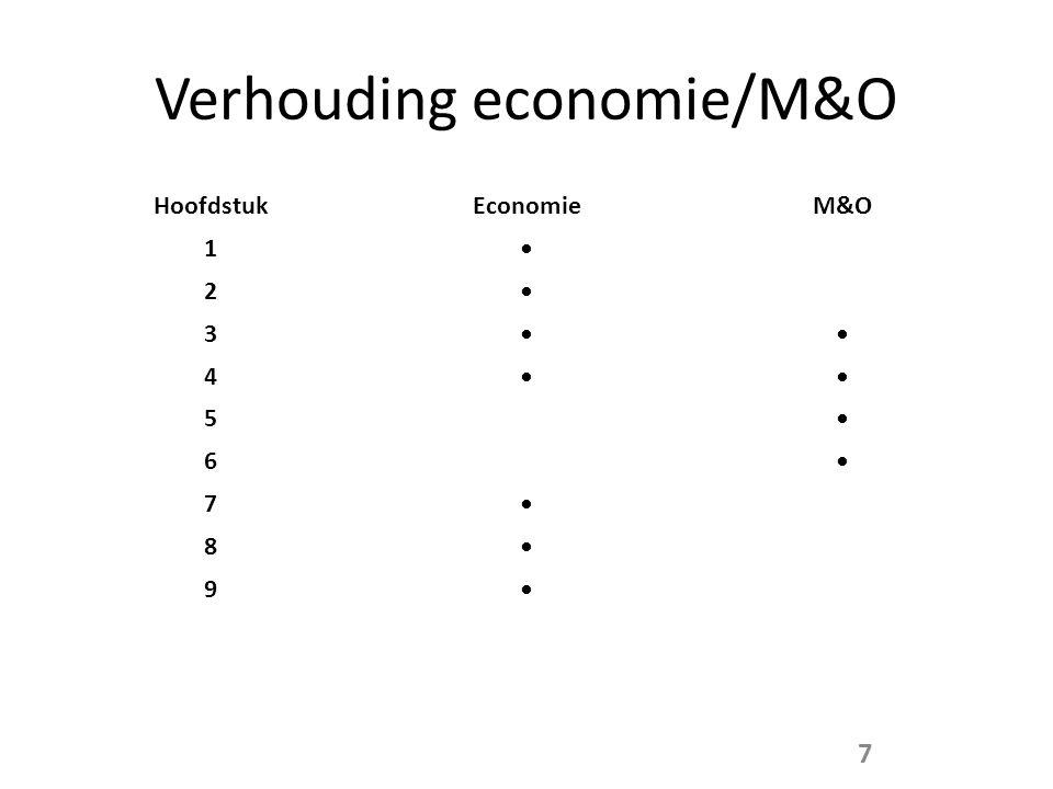 Verhouding economie/M&O