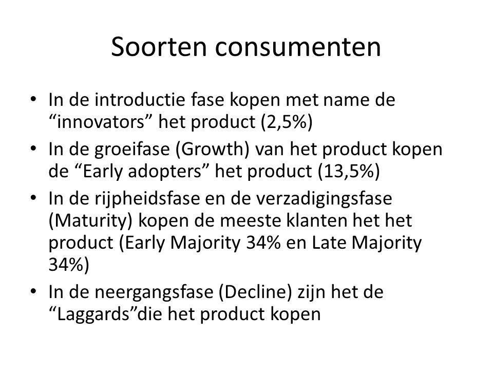 Soorten consumenten In de introductie fase kopen met name de innovators het product (2,5%)