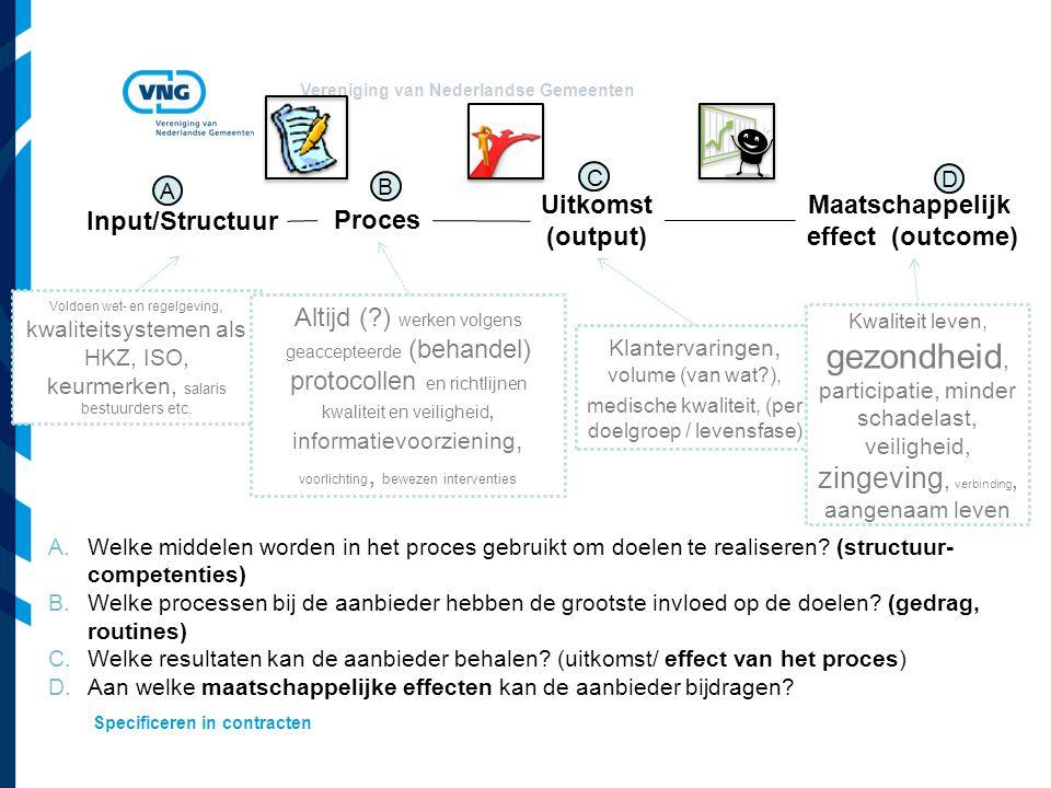 Maatschappelijk effect (outcome) Input/Structuur Proces Uitkomst