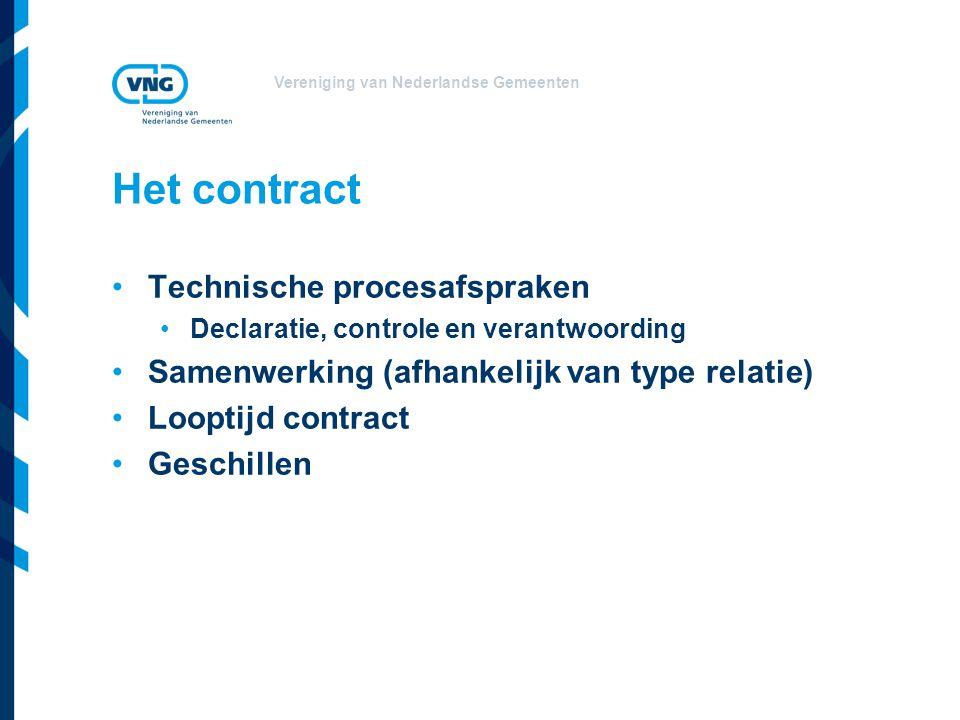 Het contract Technische procesafspraken