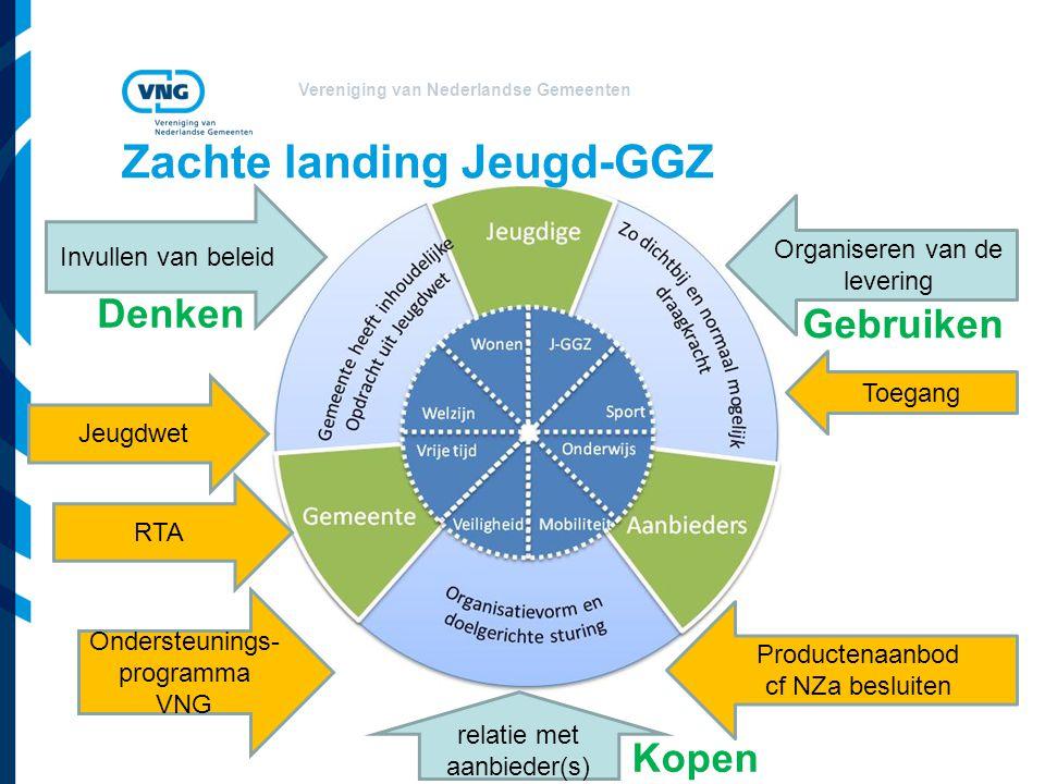 Zachte landing Jeugd-GGZ
