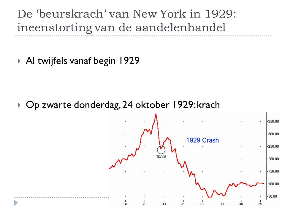 De 'beurskrach' van New York in 1929: ineenstorting van de aandelenhandel