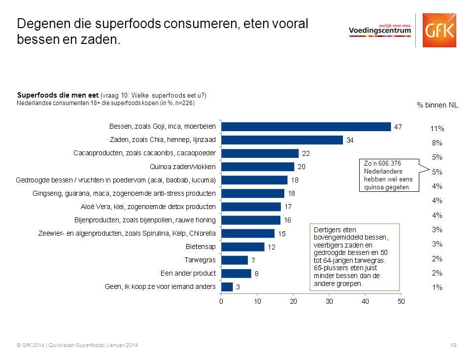 Degenen die superfoods consumeren, eten vooral bessen en zaden.