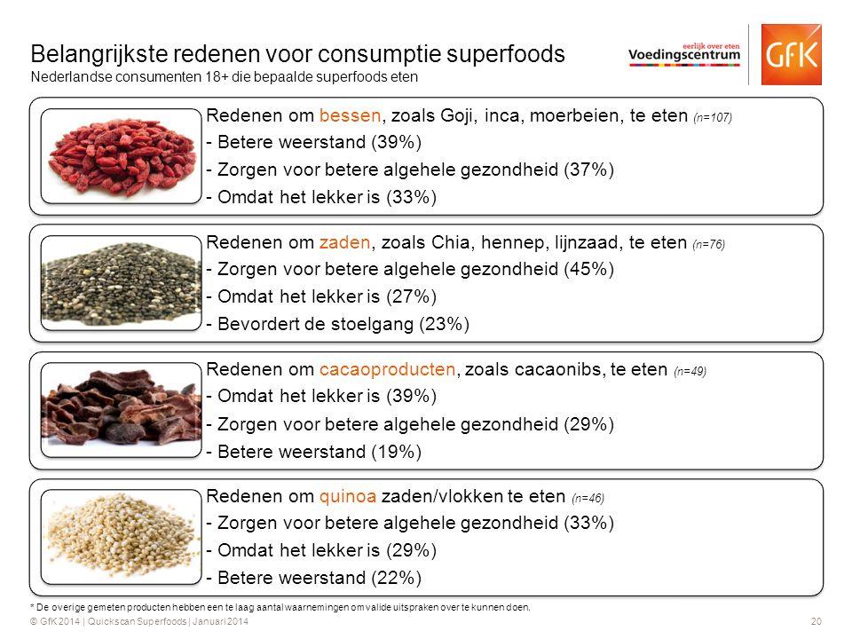 Belangrijkste redenen voor consumptie superfoods Nederlandse consumenten 18+ die bepaalde superfoods eten