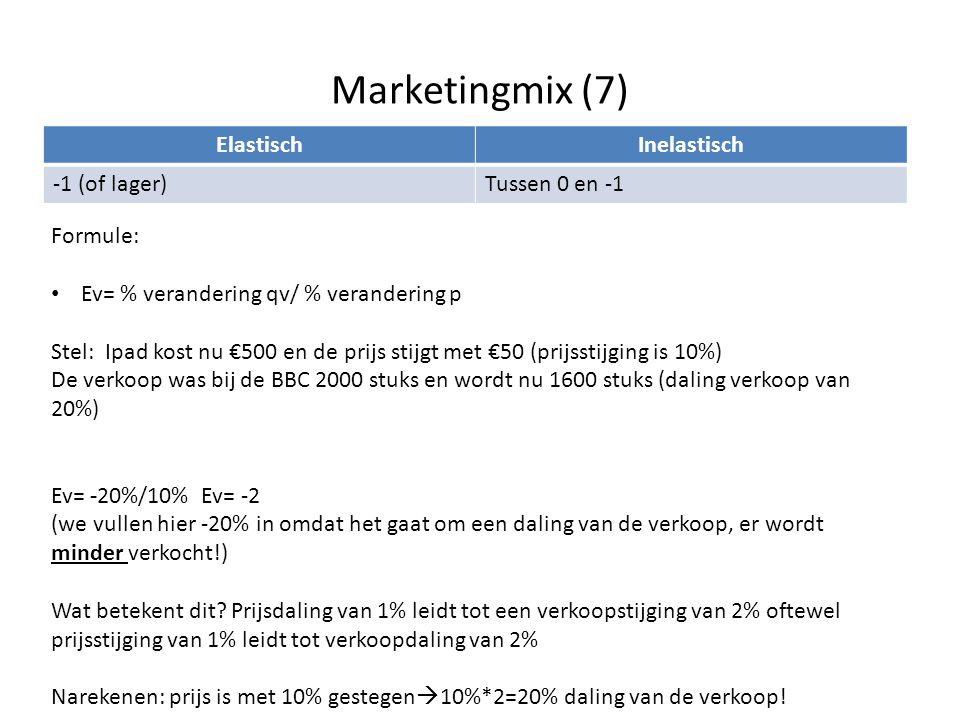 Marketingmix (7) Elastisch Inelastisch -1 (of lager) Tussen 0 en -1