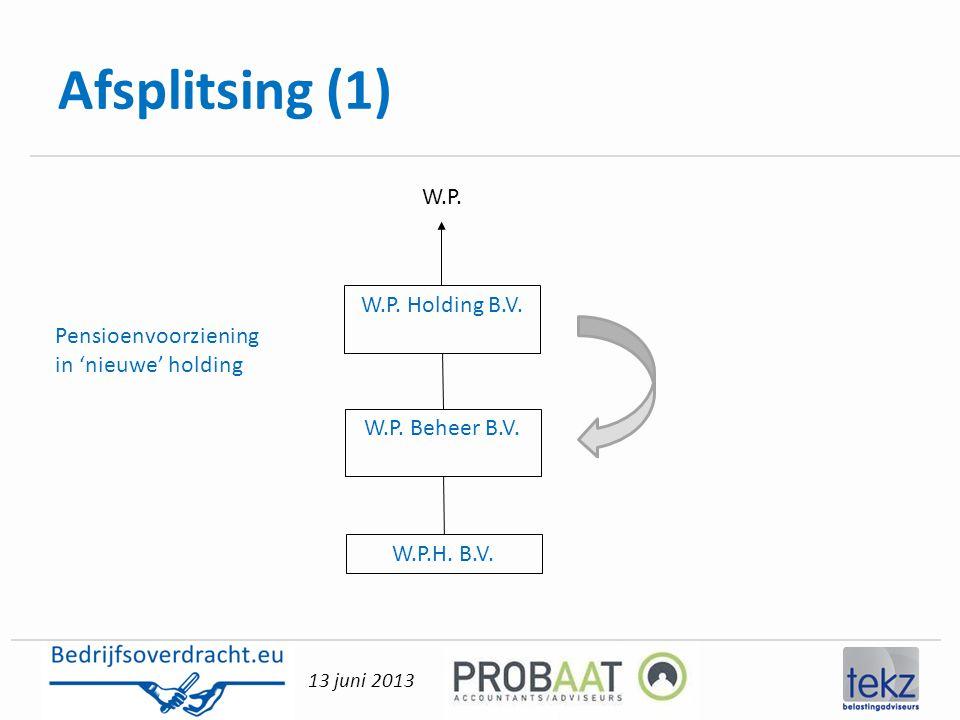 Afsplitsing (1) W.P. W.P. Holding B.V.