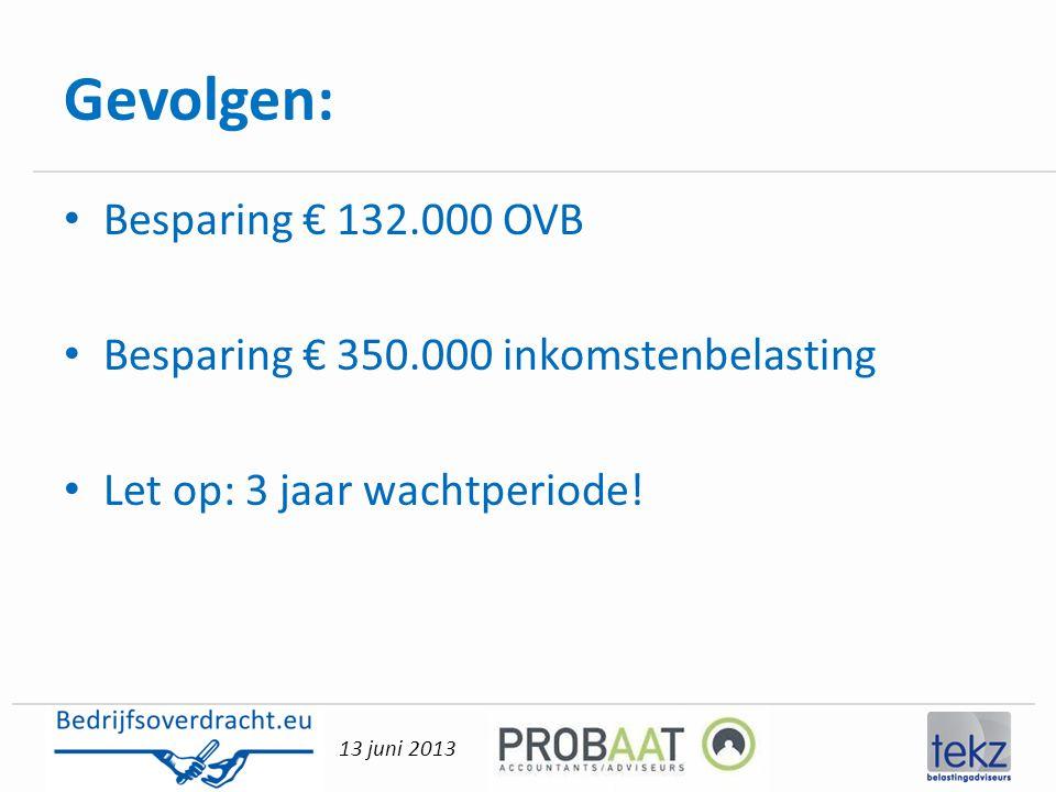 Gevolgen: Besparing € 132.000 OVB