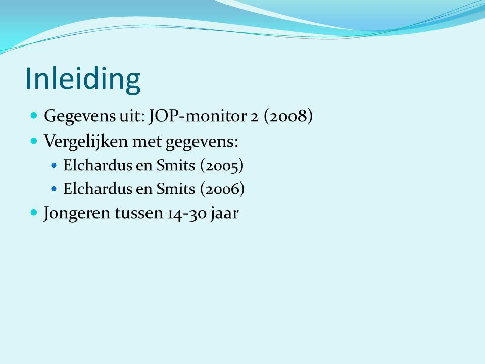 Inleiding Gegevens uit: JOP-monitor 2 (2008) Vergelijken met gegevens: