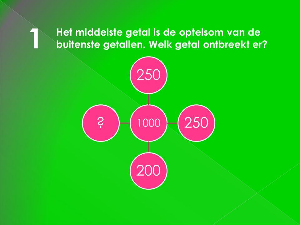 1 Het middelste getal is de optelsom van de buitenste getallen. Welk getal ontbreekt er 1000. 250.