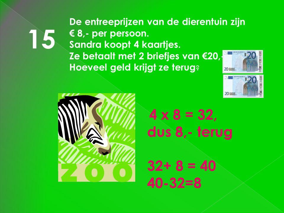 De entreeprijzen van de dierentuin zijn € 8,- per persoon.