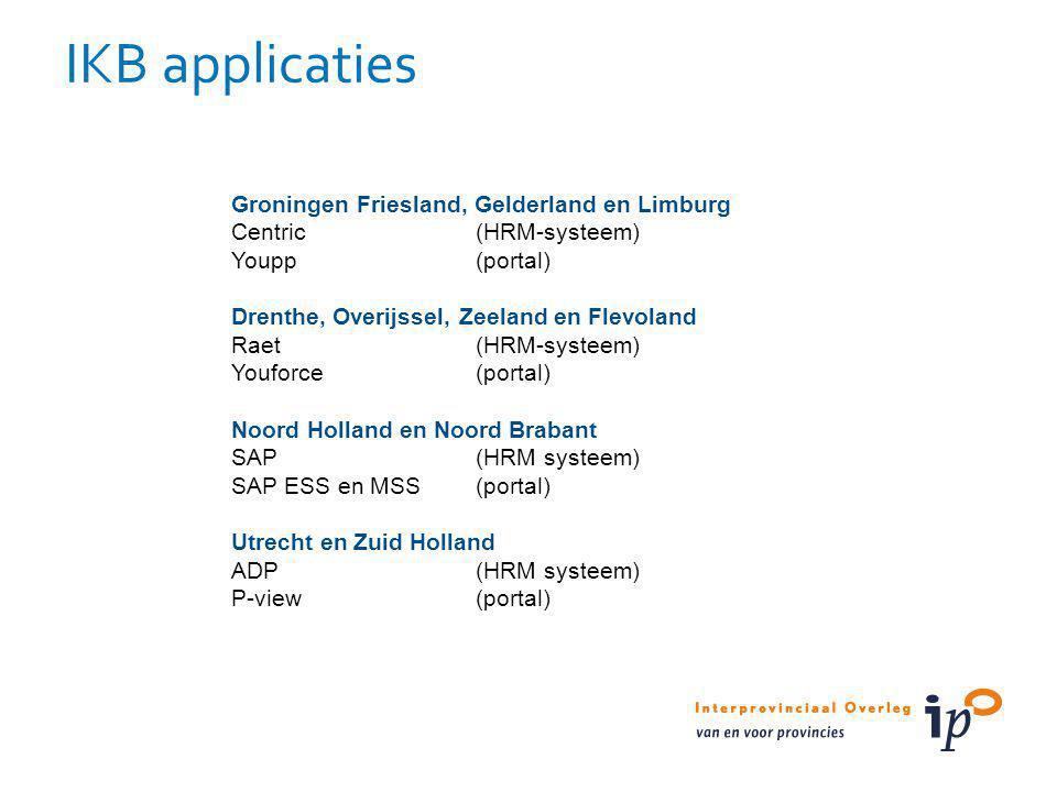 IKB applicaties Groningen Friesland, Gelderland en Limburg