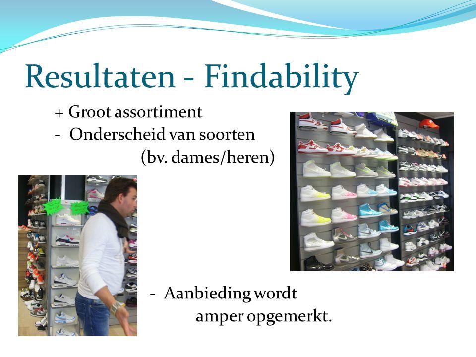 Resultaten - Findability