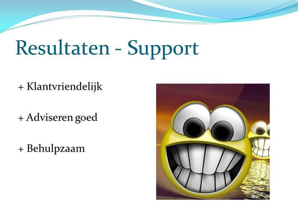 Resultaten - Support + Klantvriendelijk + Adviseren goed + Behulpzaam