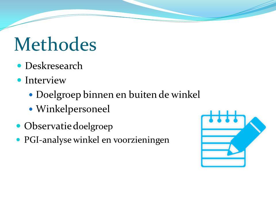 Methodes Deskresearch Interview Doelgroep binnen en buiten de winkel