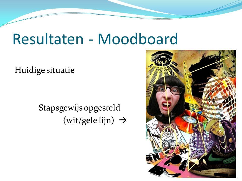 Resultaten - Moodboard