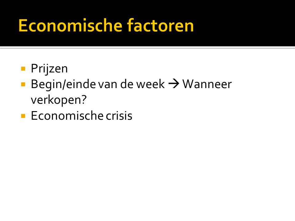 Economische factoren Prijzen