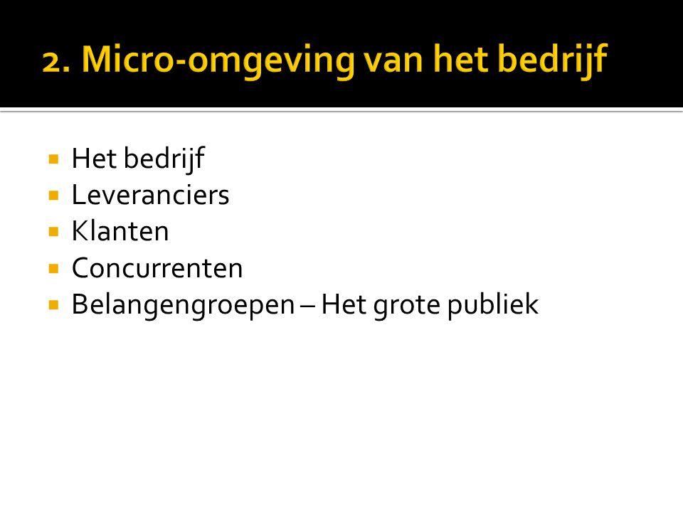 2. Micro-omgeving van het bedrijf