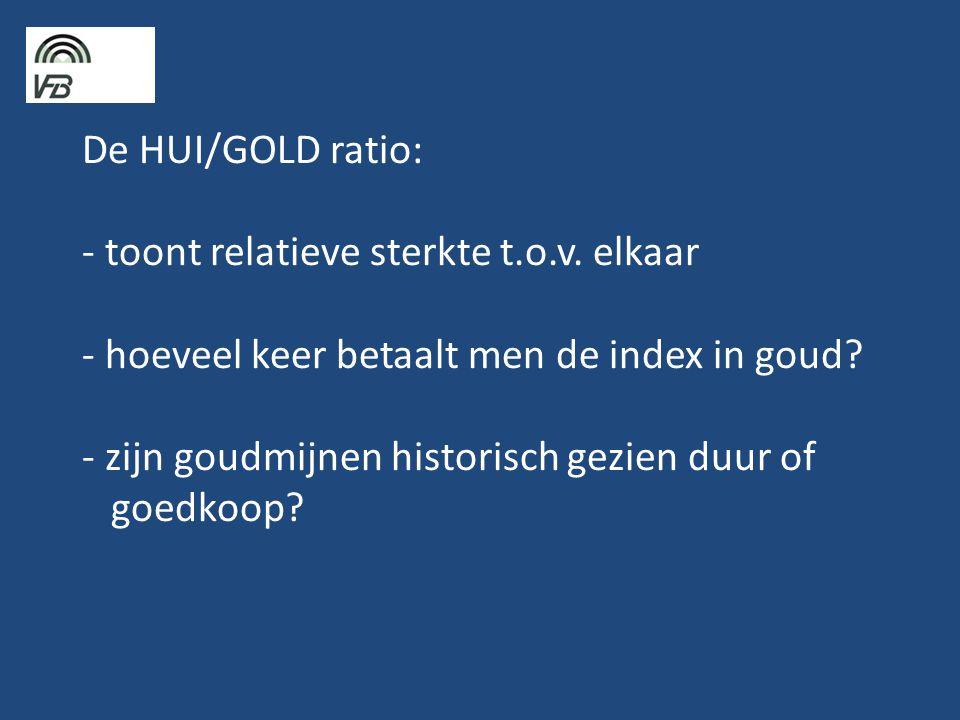 De HUI/GOLD ratio: - toont relatieve sterkte t. o. v