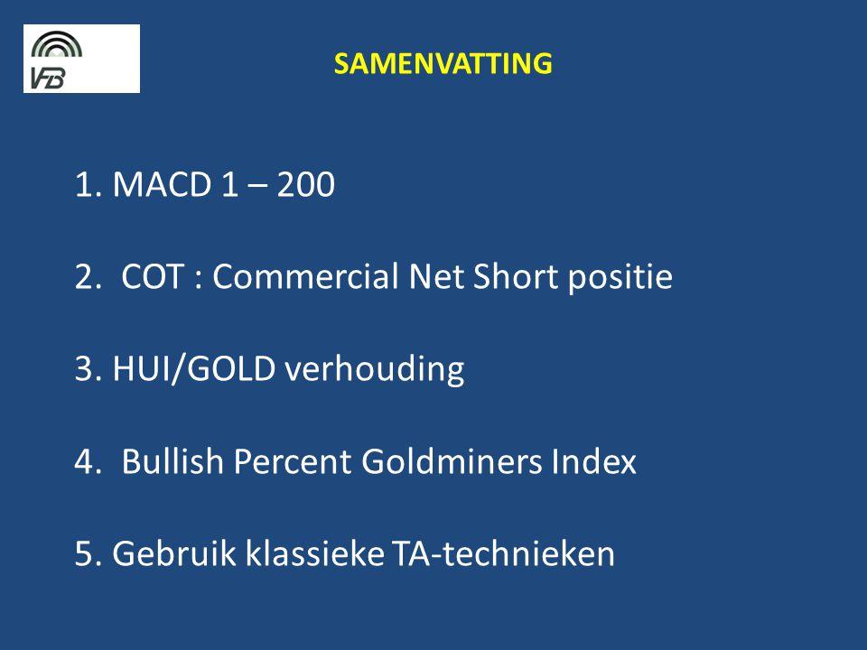 SAMENVATTING 1. MACD 1 – 200 2. COT : Commercial Net Short positie 3