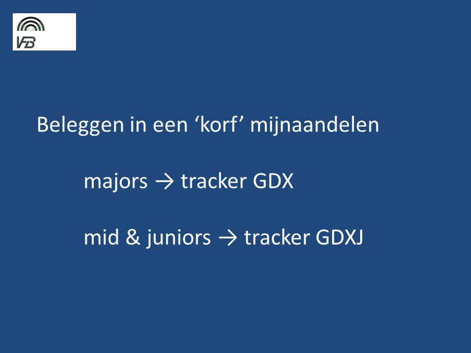 Beleggen in een 'korf' mijnaandelen. majors → tracker GDX