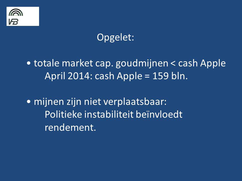 Opgelet: • totale market cap. goudmijnen < cash Apple