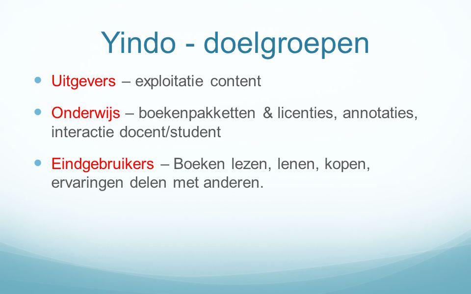 Yindo - doelgroepen Uitgevers – exploitatie content