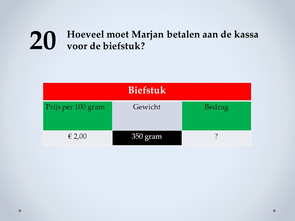 20 Hoeveel moet Marjan betalen aan de kassa voor de biefstuk Biefstuk