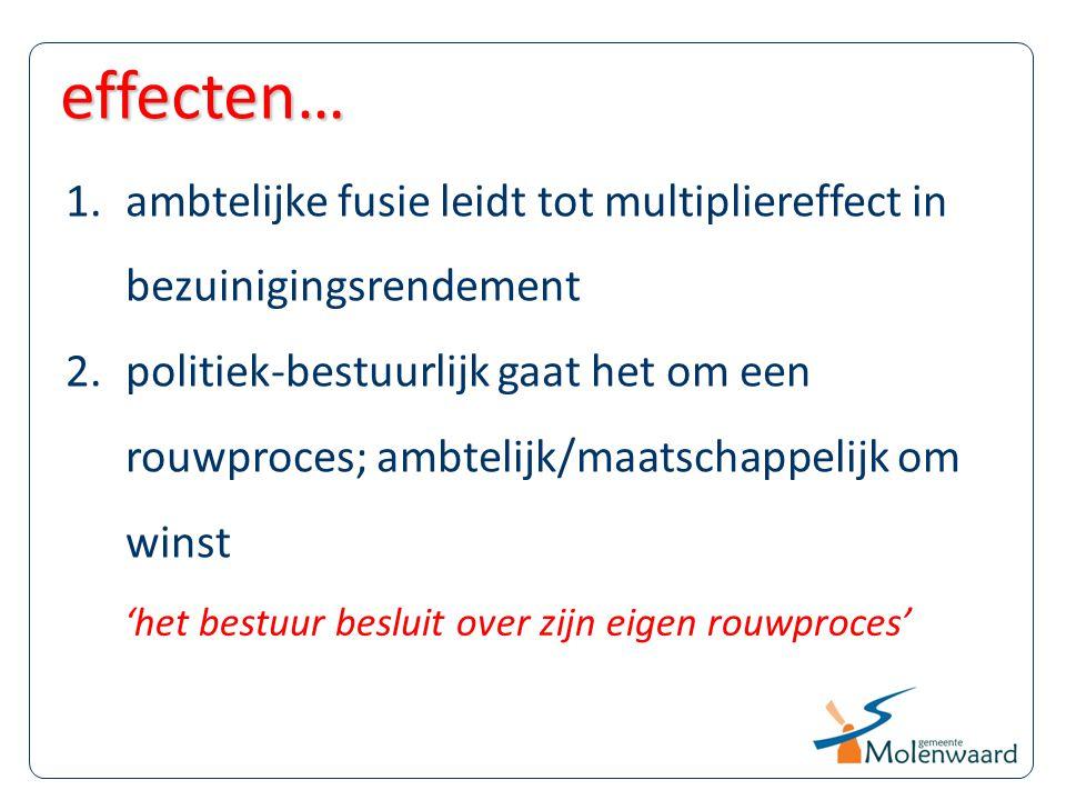 effecten… ambtelijke fusie leidt tot multipliereffect in bezuinigingsrendement.
