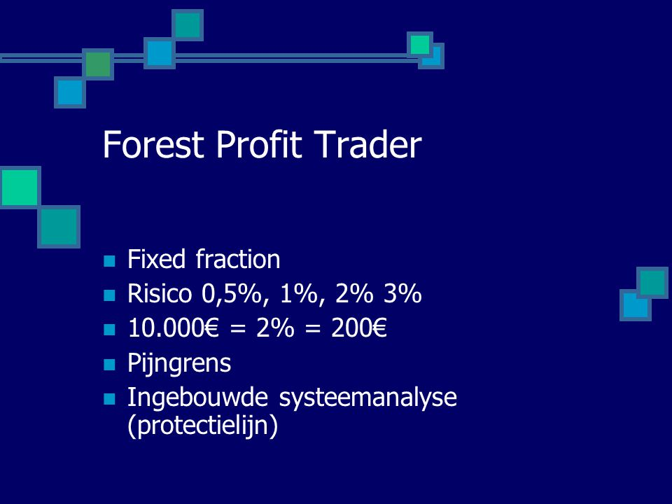 Forest Profit Trader Fixed fraction Risico 0,5%, 1%, 2% 3%