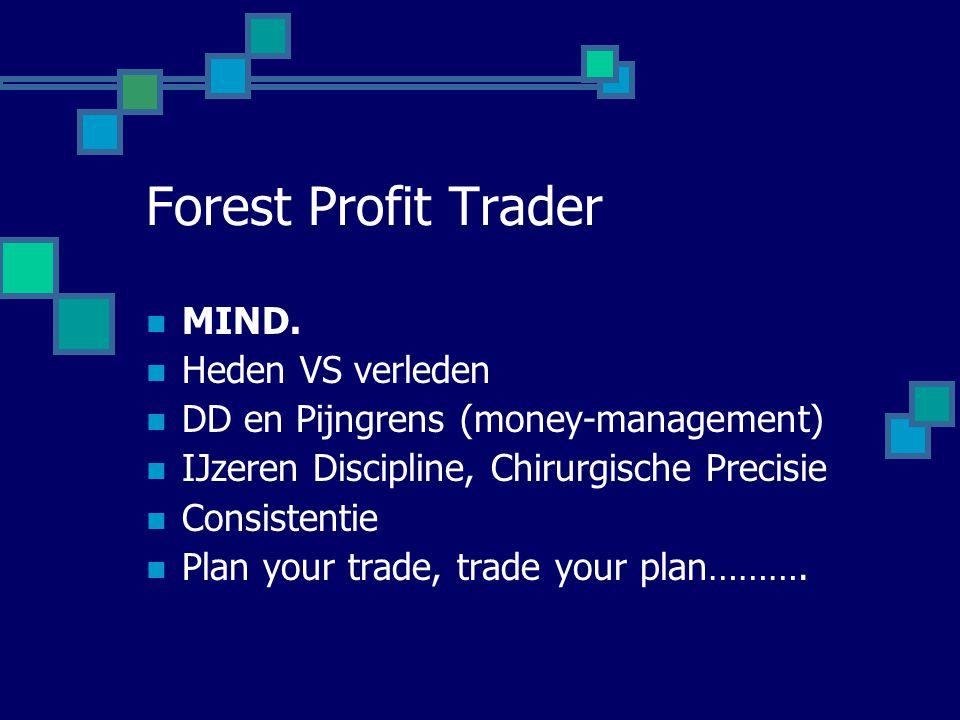 Forest Profit Trader MIND. Heden VS verleden
