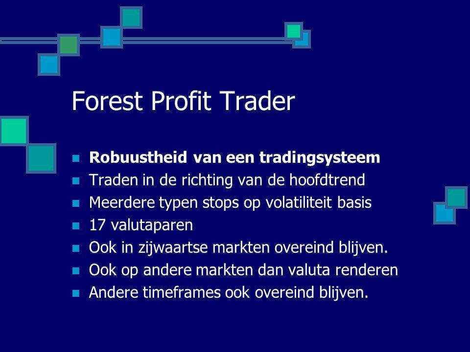 Forest Profit Trader Robuustheid van een tradingsysteem
