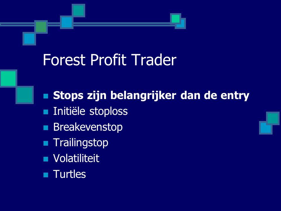 Forest Profit Trader Stops zijn belangrijker dan de entry