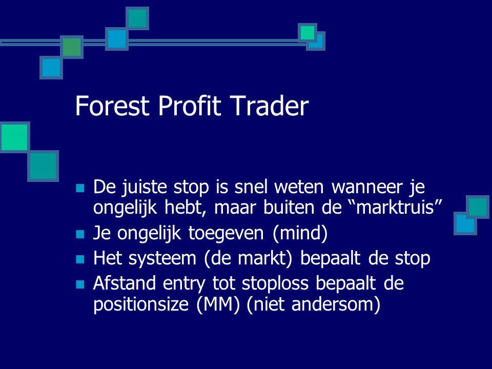 Forest Profit Trader De juiste stop is snel weten wanneer je ongelijk hebt, maar buiten de marktruis