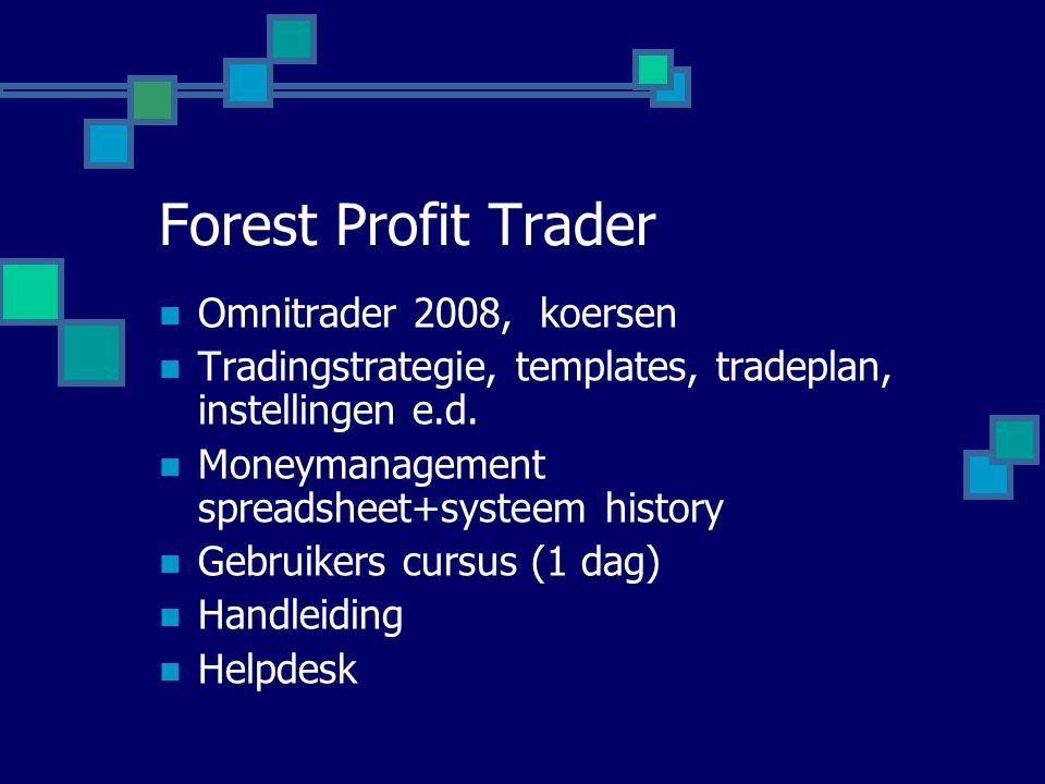Forest Profit Trader Omnitrader 2008, koersen