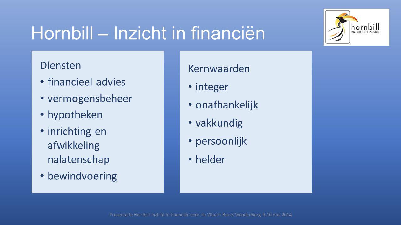 Hornbill – Inzicht in financiën