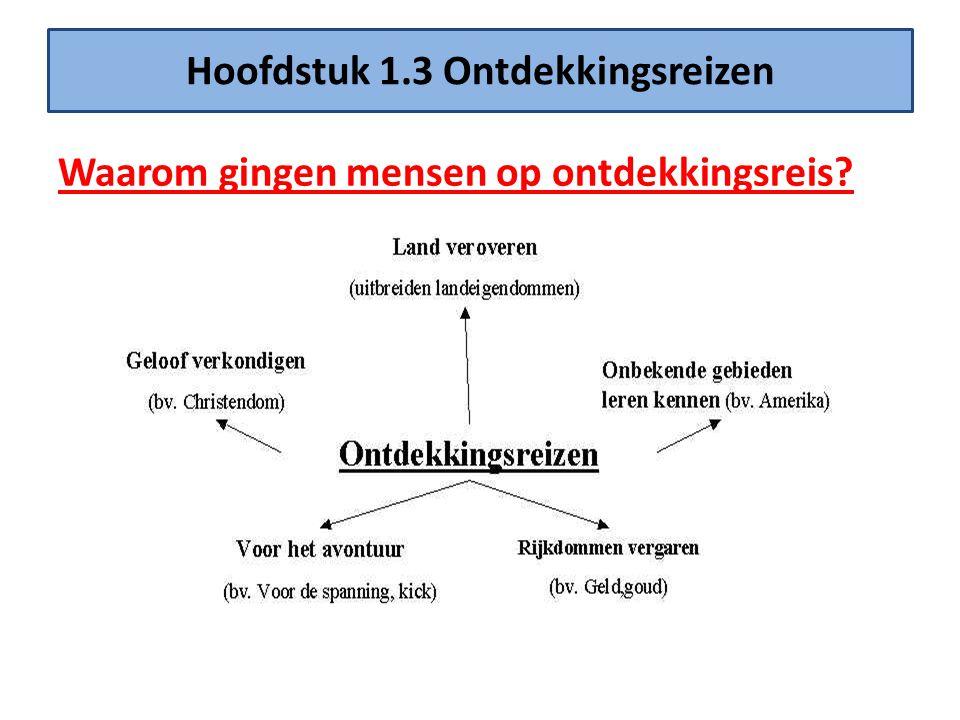 Hoofdstuk 1.3 Ontdekkingsreizen