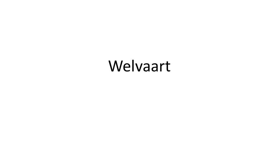 Welvaart