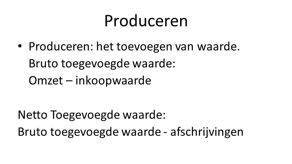 Produceren Produceren: het toevoegen van waarde.