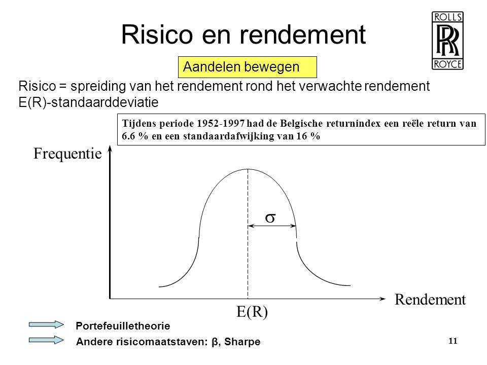 Risico en rendement s Frequentie Rendement E(R) Aandelen bewegen