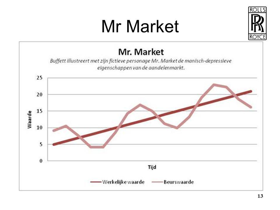 Mr Market