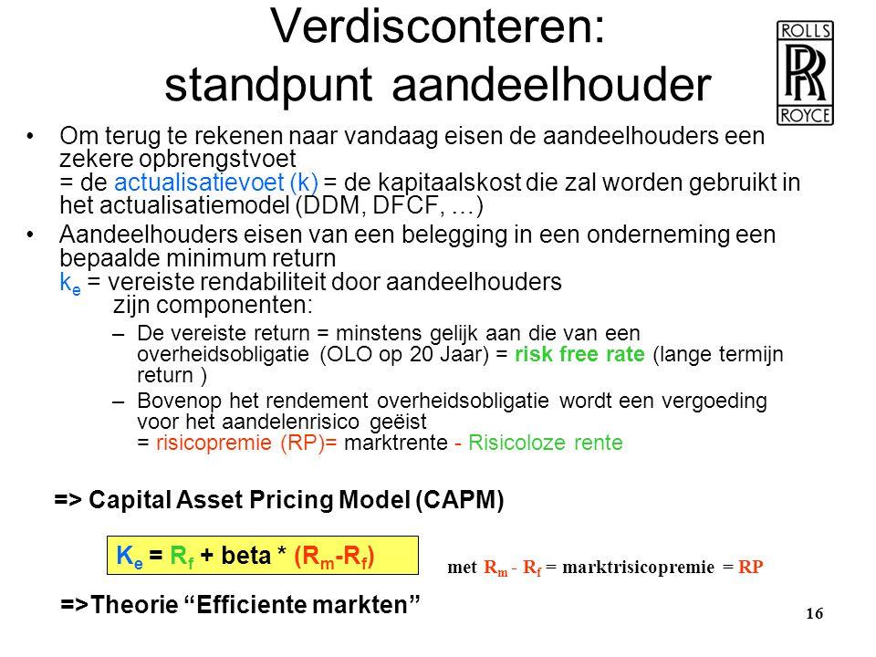 Verdisconteren: standpunt aandeelhouder