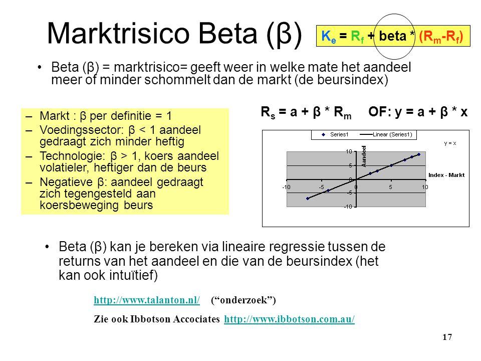 Marktrisico Beta (β) Ke = Rf + beta * (Rm-Rf)