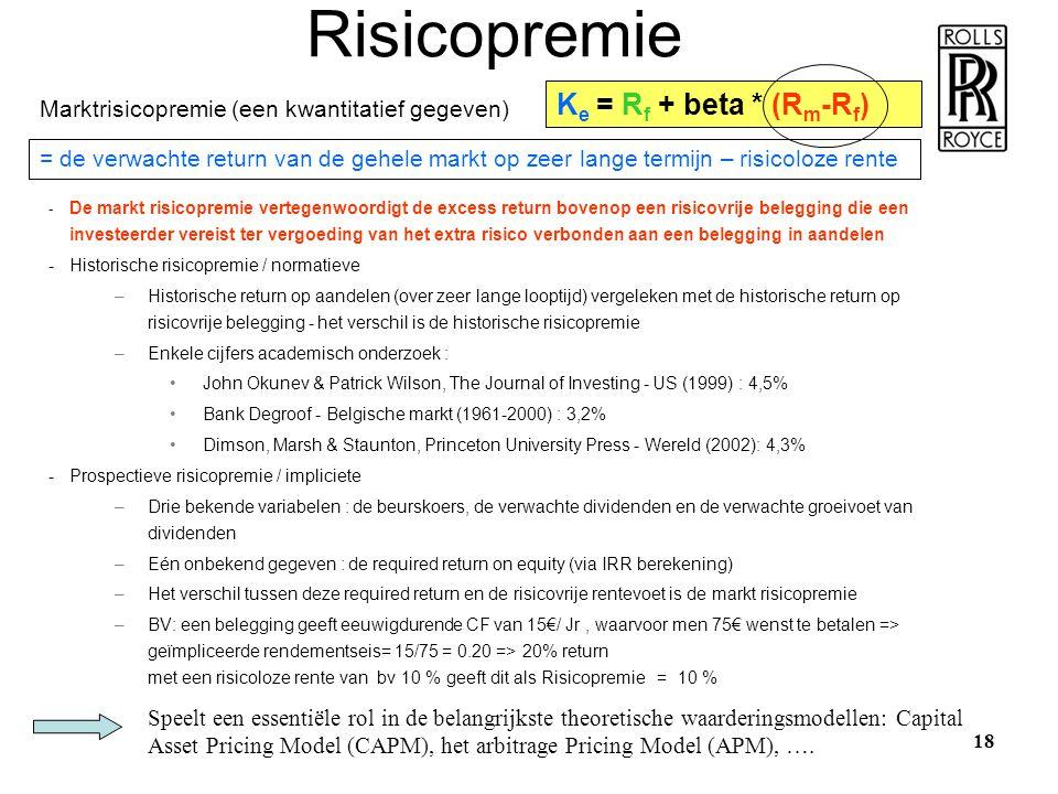 Risicopremie Ke = Rf + beta * (Rm-Rf)